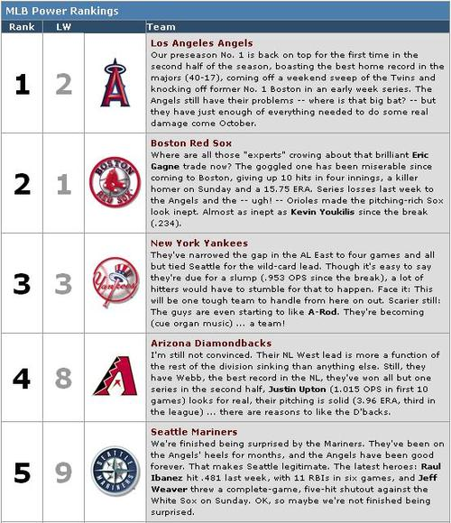 Power_rankings_813